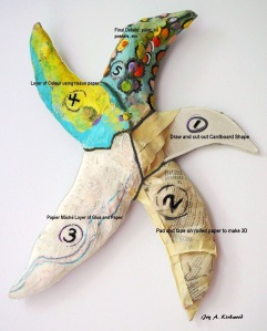 starfish-papier-mache-steps colour